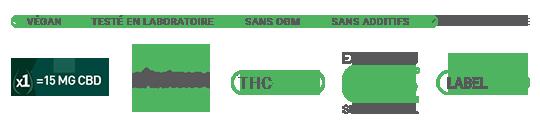 Pictos Huile CBD 30% - SMC Laboratories